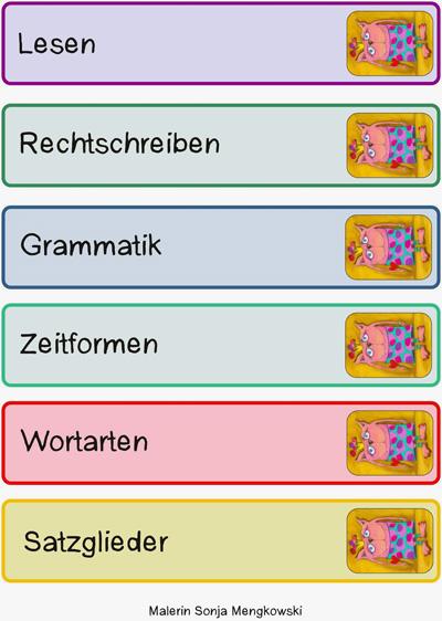 Unterrichtsmaterial-Ordner beschriften-Deutsch
