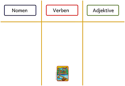 Unterrichtsmaterial Deutsch Wortmaterial - 2